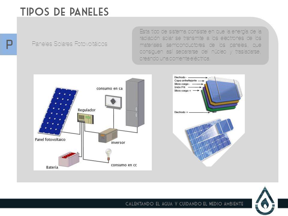 Calentando el agua y cuidando el medio ambiente ppt descargar - Tipos de paneles solares ...