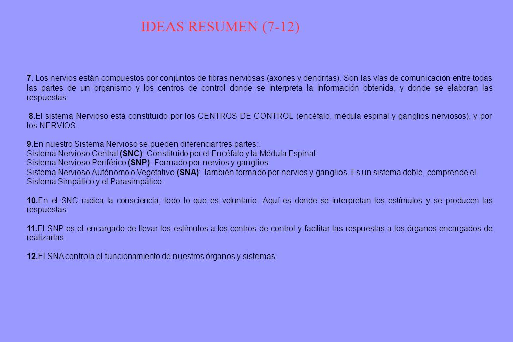 IDEAS RESUMEN (7-12) TAREA: 1ª Lee, Comprende y memoriza estas ideas.