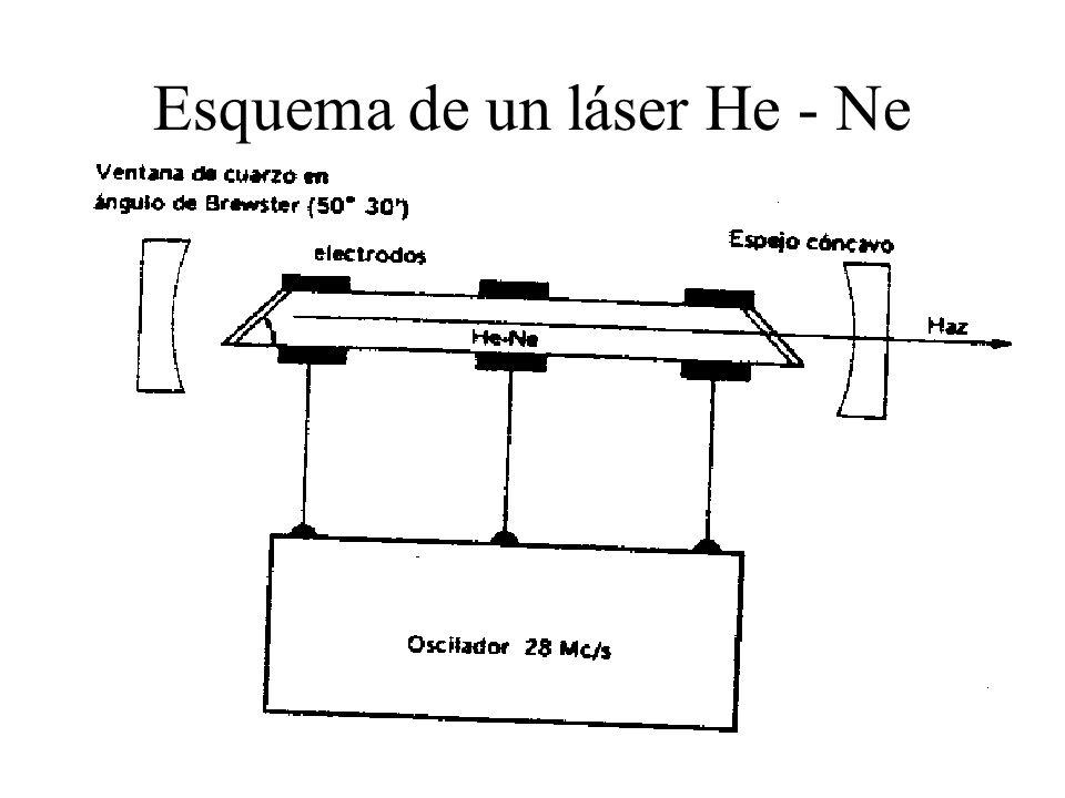 Electromedicina E Instrumentaci 243 N Biom 233 Dica Ppt Descargar