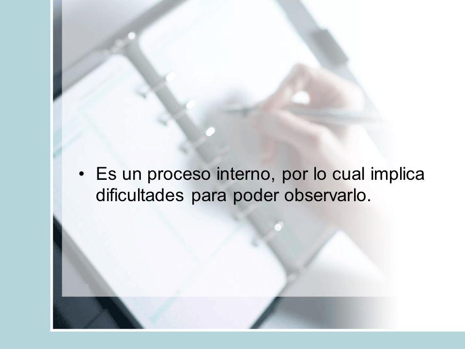 Es un proceso interno, por lo cual implica dificultades para poder observarlo.