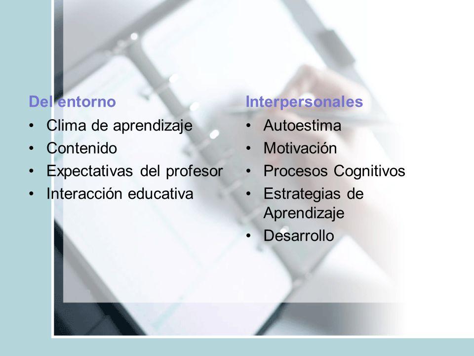Del entorno Interpersonales. Clima de aprendizaje. Contenido. Expectativas del profesor. Interacción educativa.
