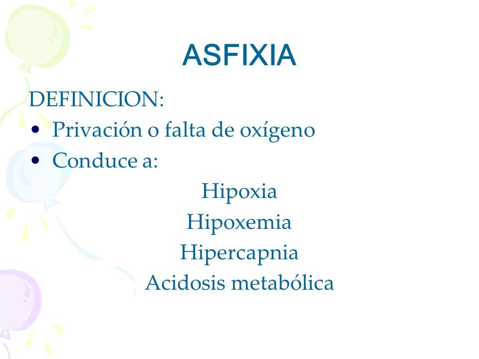 ASFIXIA DEFINICION: Privación o falta de oxígeno Conduce a: Hipoxia