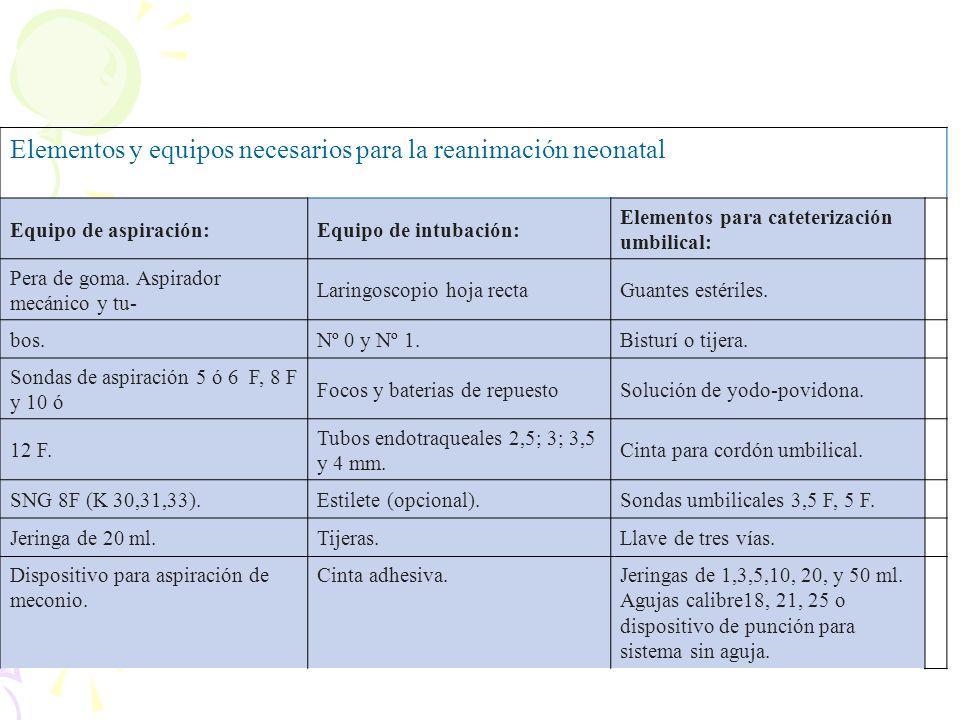 Elementos y equipos necesarios para la reanimación neonatal