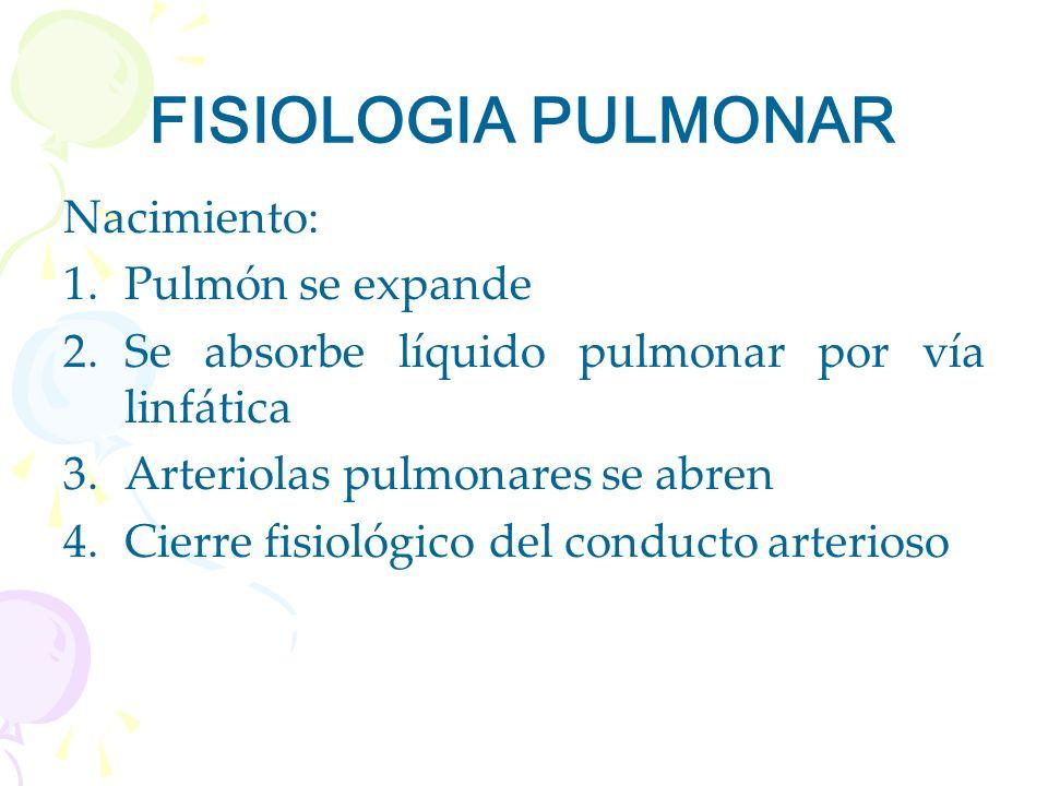 FISIOLOGIA PULMONAR Nacimiento: Pulmón se expande