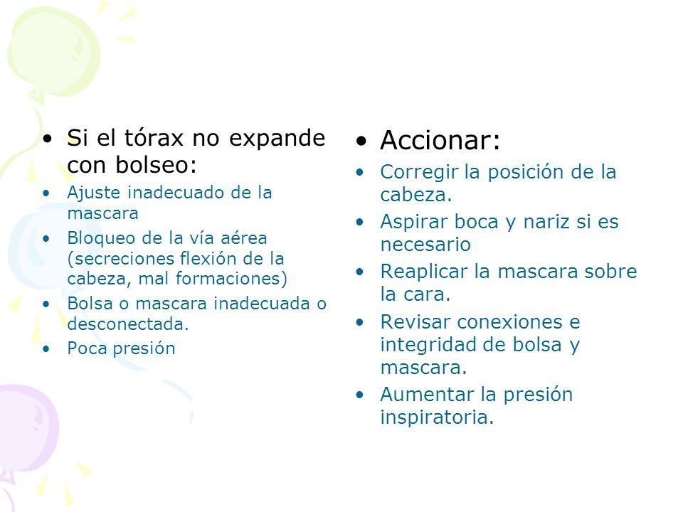 Accionar: Si el tórax no expande con bolseo: