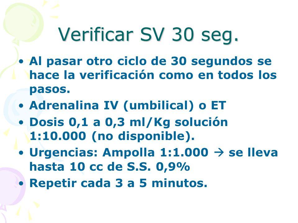 Verificar SV 30 seg. Al pasar otro ciclo de 30 segundos se hace la verificación como en todos los pasos.