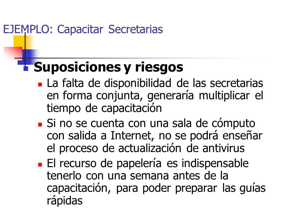 EJEMPLO: Capacitar Secretarias