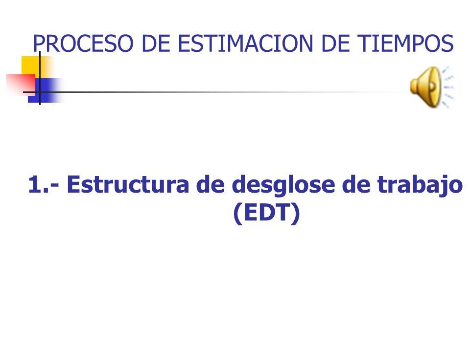 1.- Estructura de desglose de trabajo (EDT)