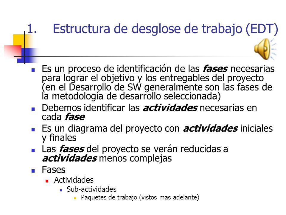 Estructura de desglose de trabajo (EDT)