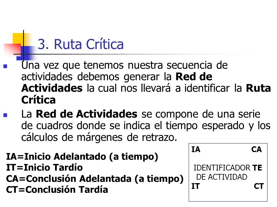 3. Ruta Crítica