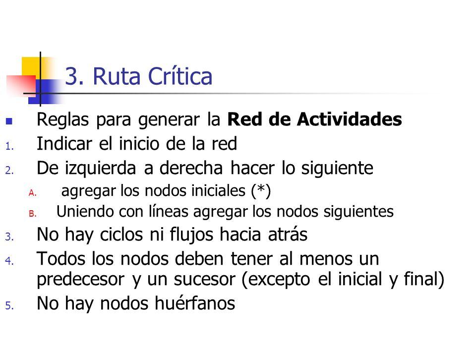 3. Ruta Crítica Reglas para generar la Red de Actividades