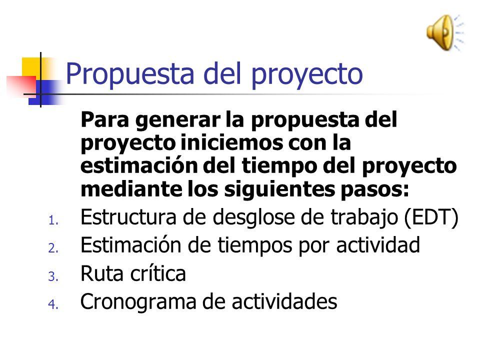 Propuesta del proyecto
