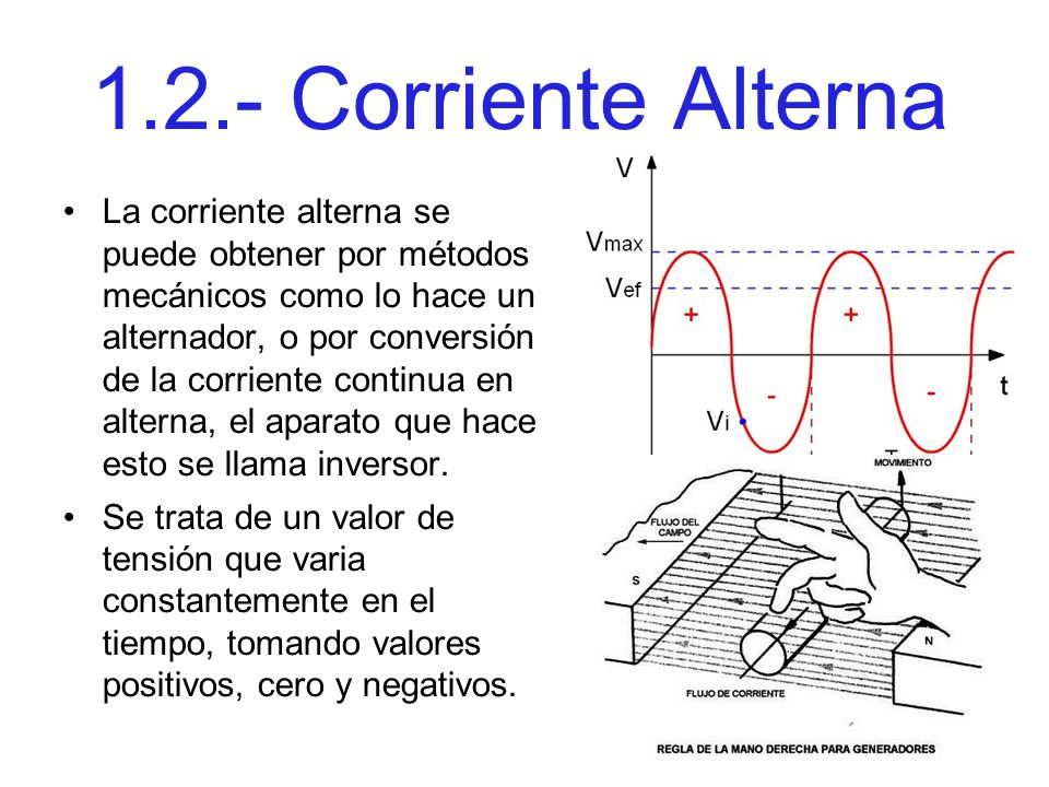 1.2.- Corriente Alterna