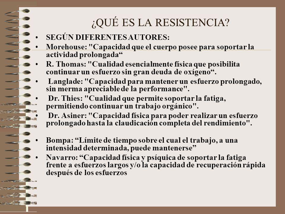 ¿QUÉ ES LA RESISTENCIA SEGÚN DIFERENTES AUTORES: