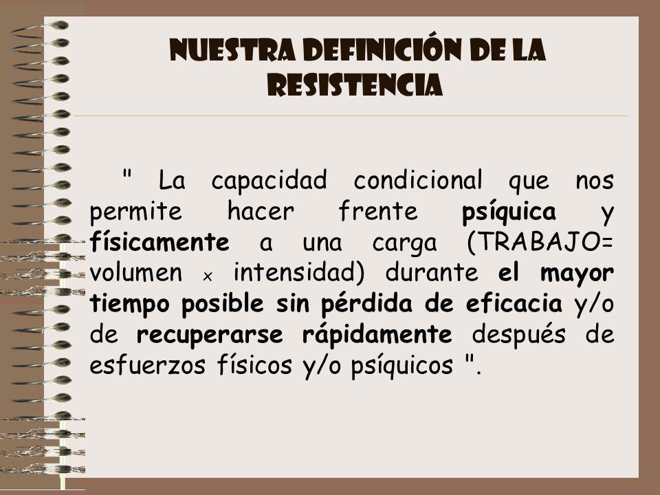 NUESTRA DEFINICIÓN DE LA RESISTENCIA