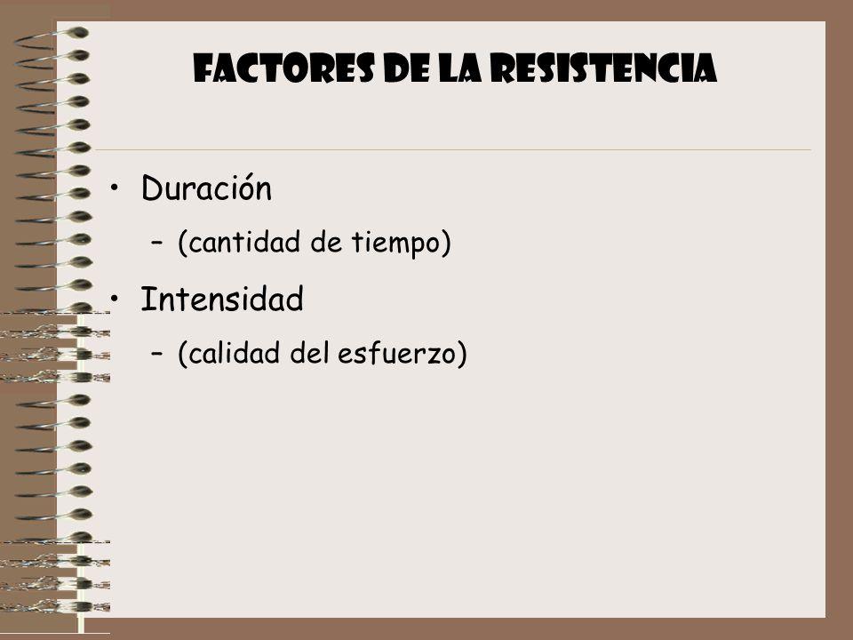FACTORES DE LA RESISTENCIA