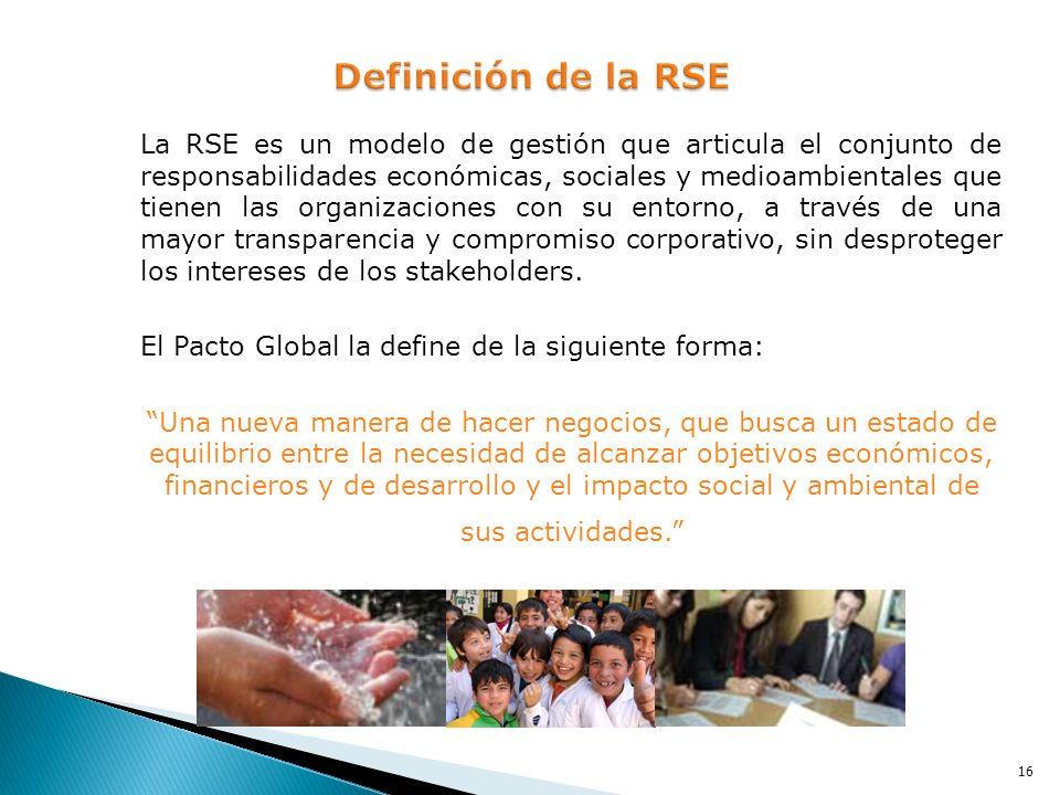 Definición de la RSE