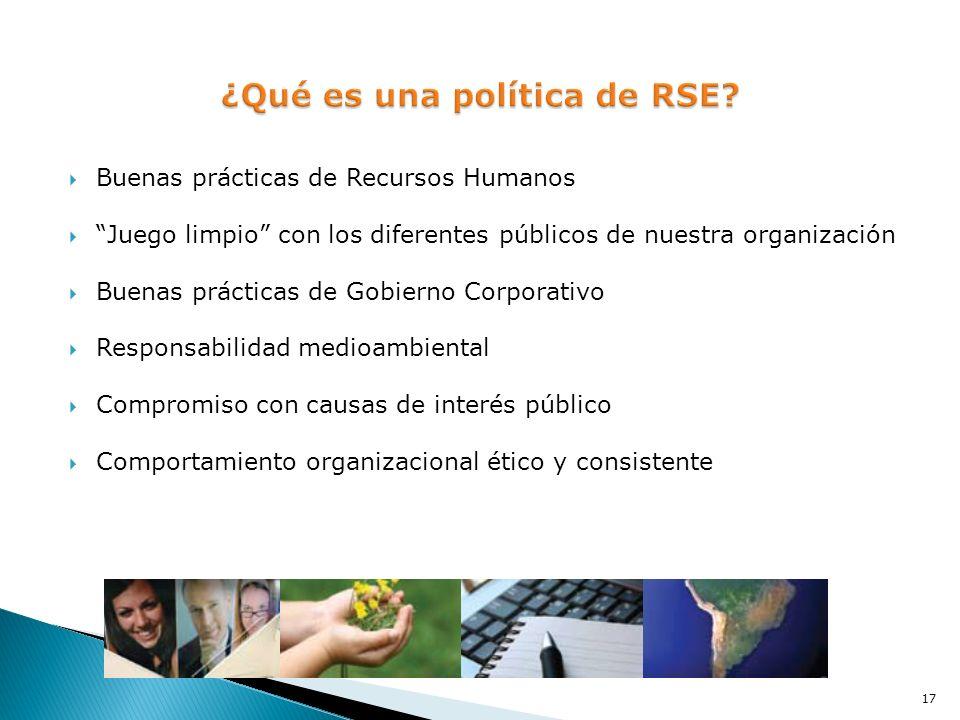 ¿Qué es una política de RSE