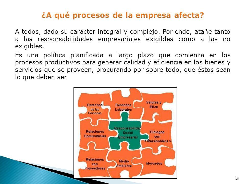 ¿A qué procesos de la empresa afecta