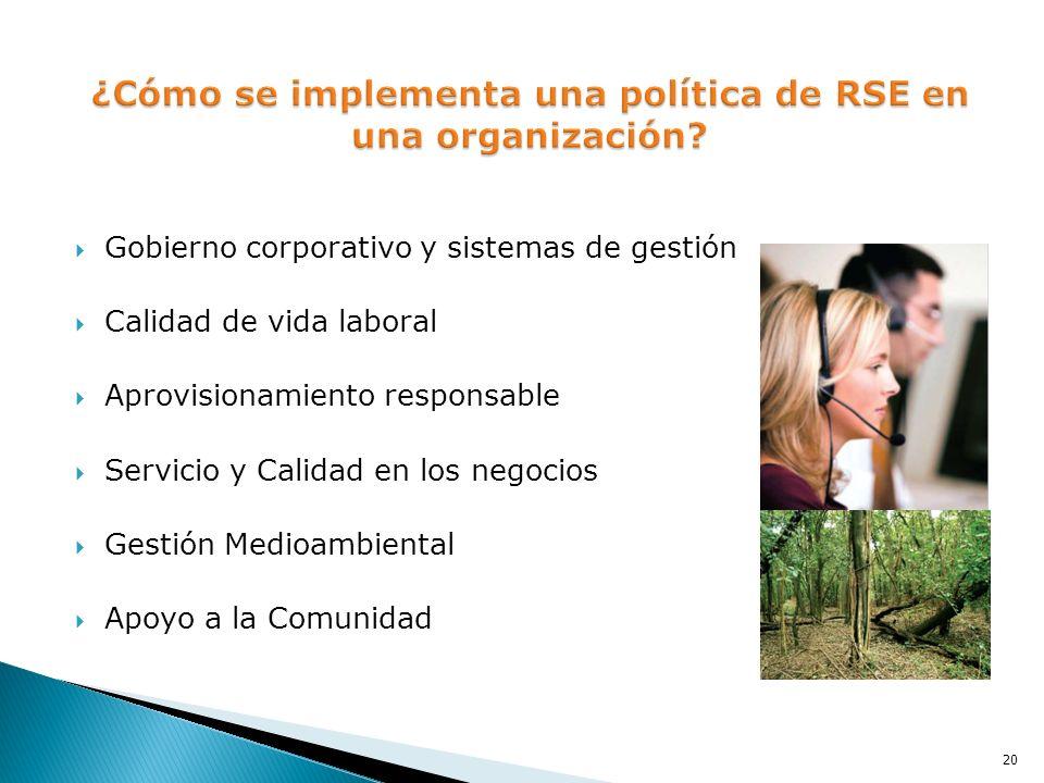¿Cómo se implementa una política de RSE en una organización