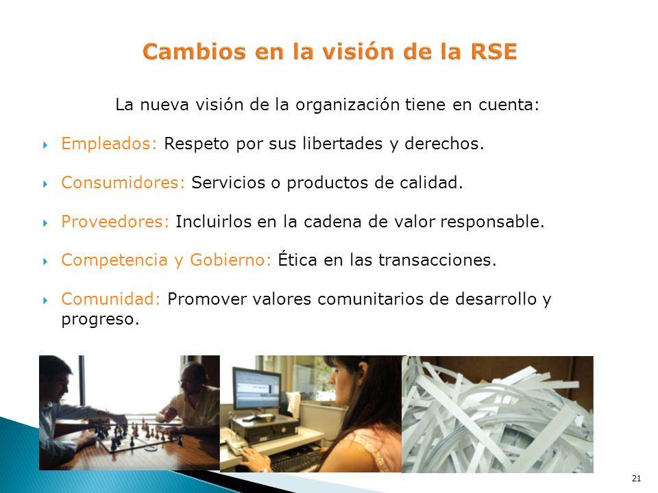 Cambios en la visión de la RSE