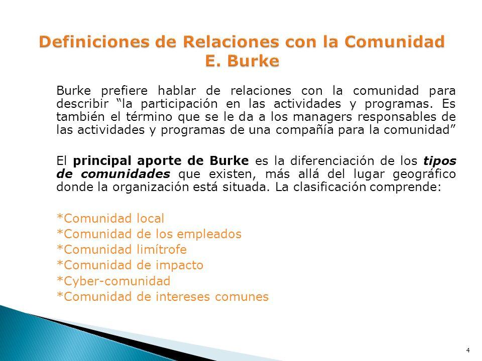 Definiciones de Relaciones con la Comunidad E. Burke