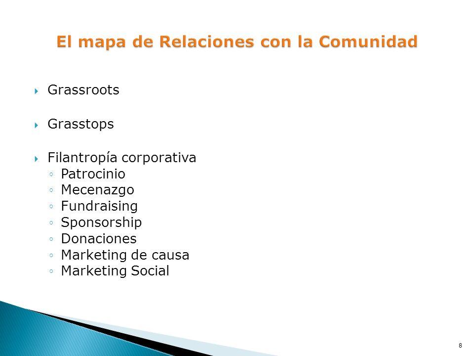 El mapa de Relaciones con la Comunidad