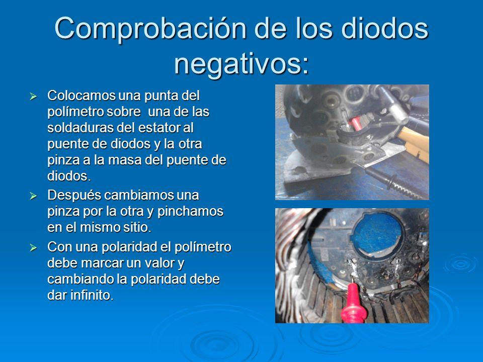 Comprobación de los diodos negativos: