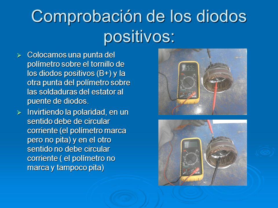 Comprobación de los diodos positivos:
