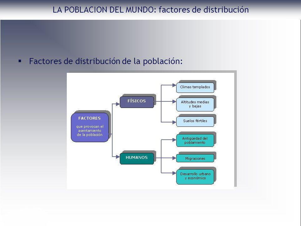 LA POBLACION DEL MUNDO: factores de distribución