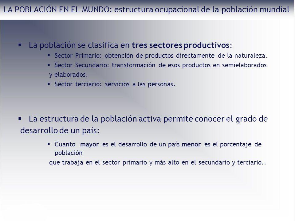 La población se clasifica en tres sectores productivos: