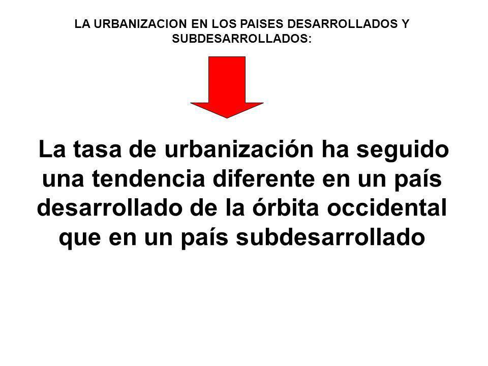 LA URBANIZACION EN LOS PAISES DESARROLLADOS Y SUBDESARROLLADOS: