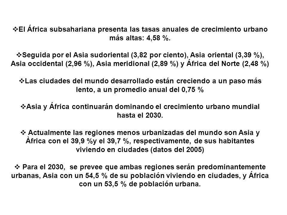 El África subsahariana presenta las tasas anuales de crecimiento urbano más altas: 4,58 %.