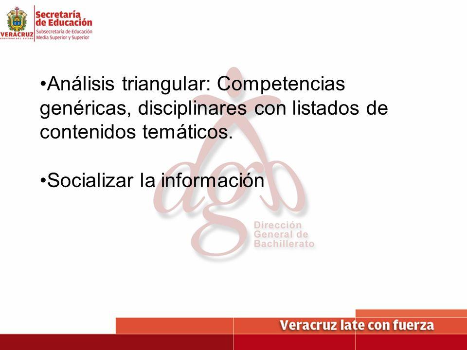 Análisis triangular: Competencias genéricas, disciplinares con listados de contenidos temáticos.