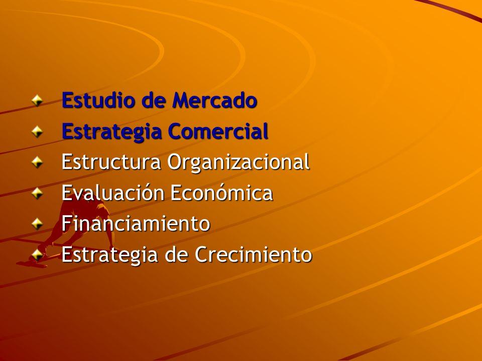 Estudio de Mercado Estrategia Comercial. Estructura Organizacional. Evaluación Económica. Financiamiento.