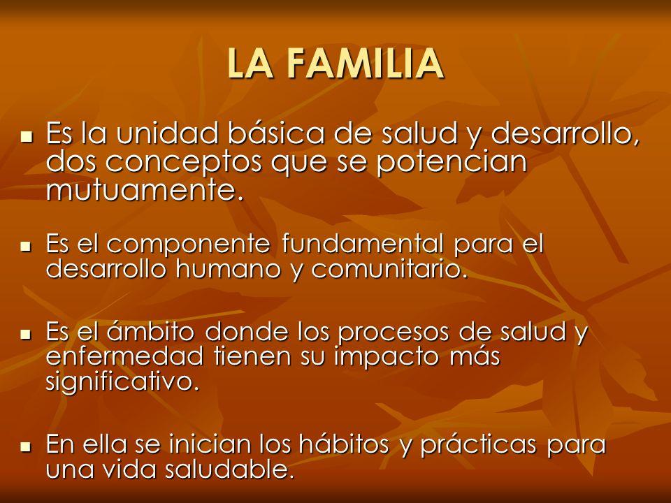 LA FAMILIA Es la unidad básica de salud y desarrollo, dos conceptos que se potencian mutuamente.