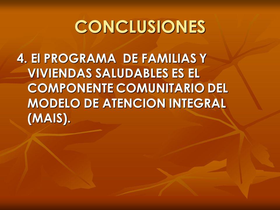CONCLUSIONES4.