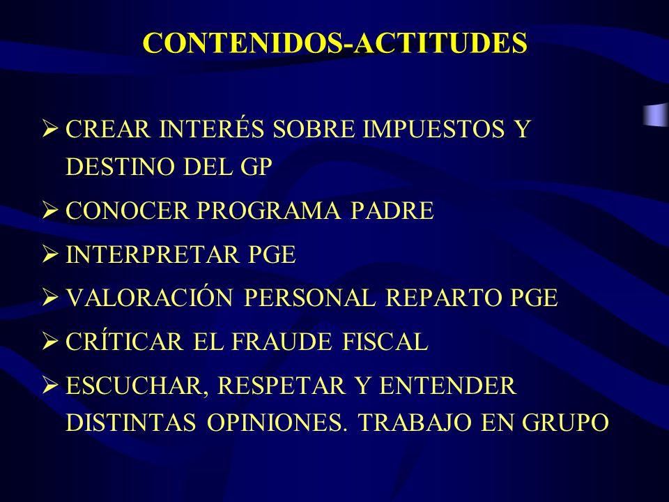 CONTENIDOS-ACTITUDES