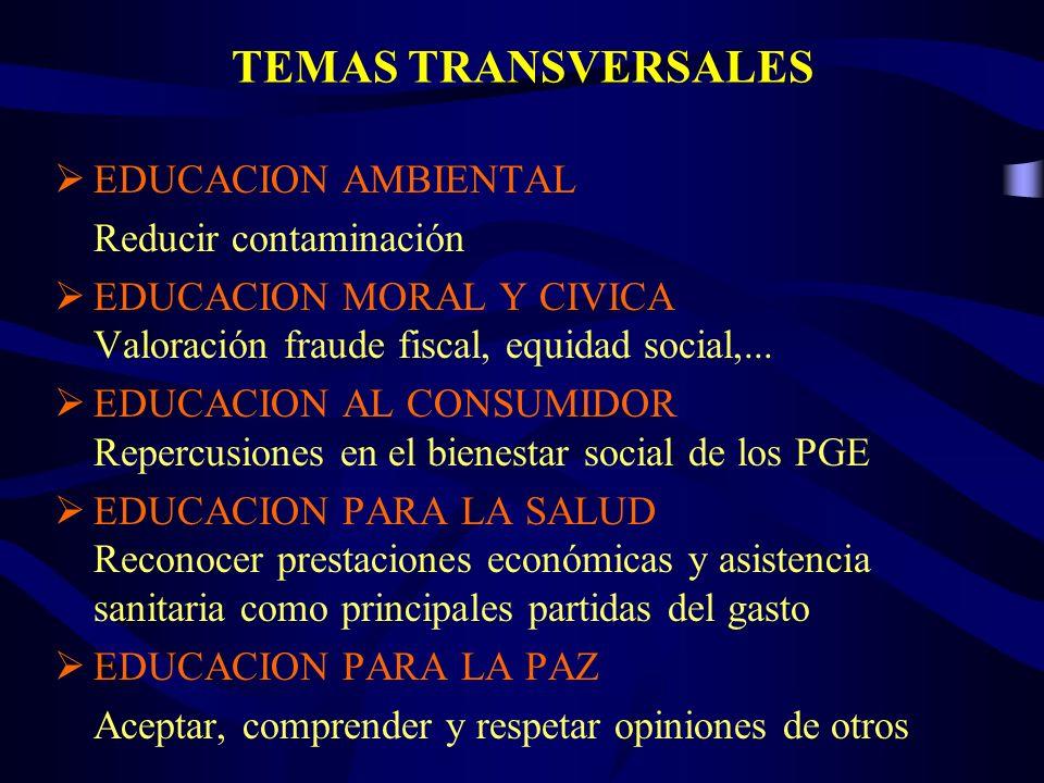 TEMAS TRANSVERSALES EDUCACION AMBIENTAL Reducir contaminación