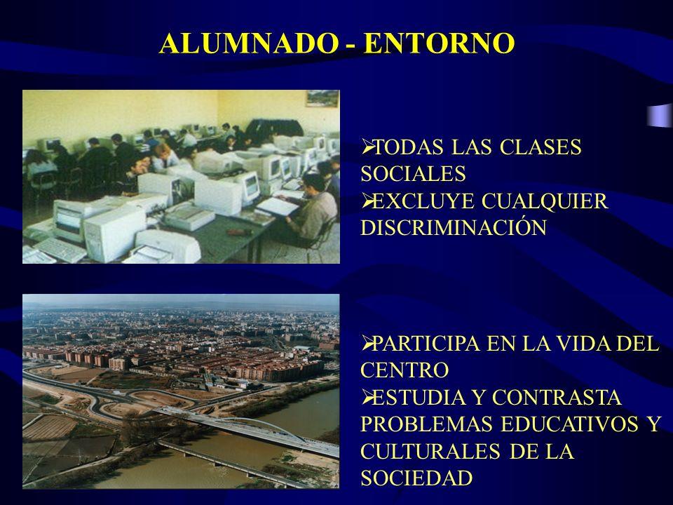 ALUMNADO - ENTORNO TODAS LAS CLASES SOCIALES