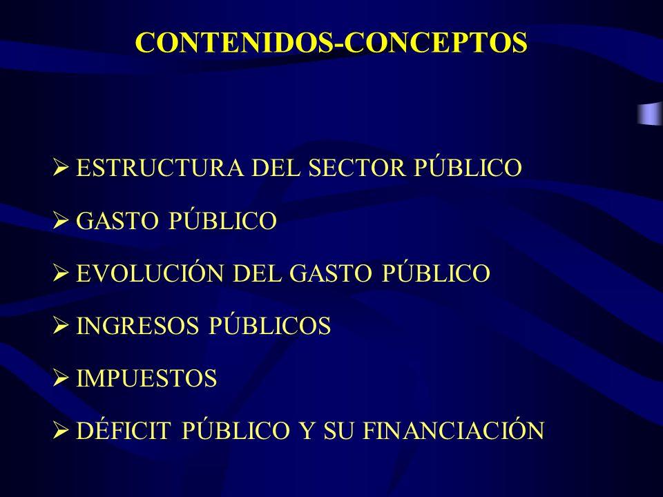 CONTENIDOS-CONCEPTOS