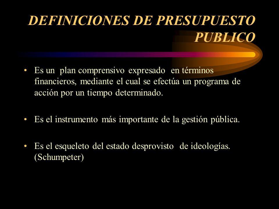 DEFINICIONES DE PRESUPUESTO PUBLICO