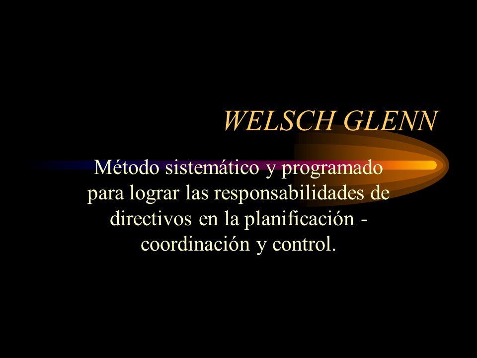 WELSCH GLENNMétodo sistemático y programado para lograr las responsabilidades de directivos en la planificación - coordinación y control.
