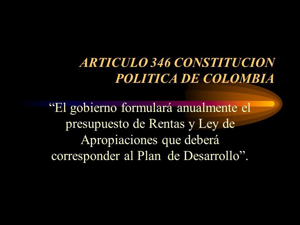 ARTICULO 346 CONSTITUCION POLITICA DE COLOMBIA