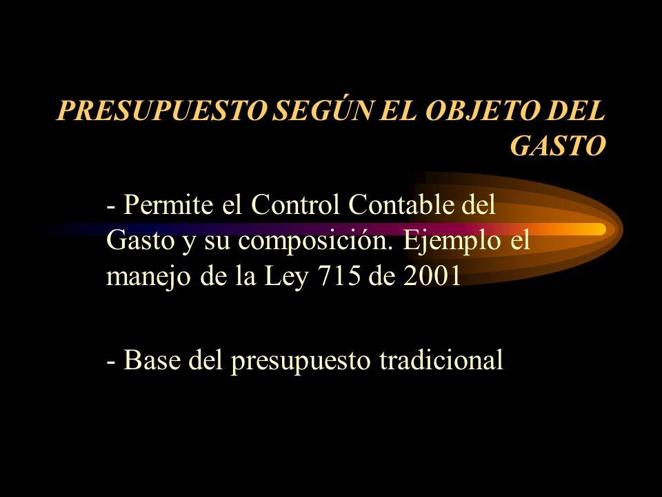 PRESUPUESTO SEGÚN EL OBJETO DEL GASTO