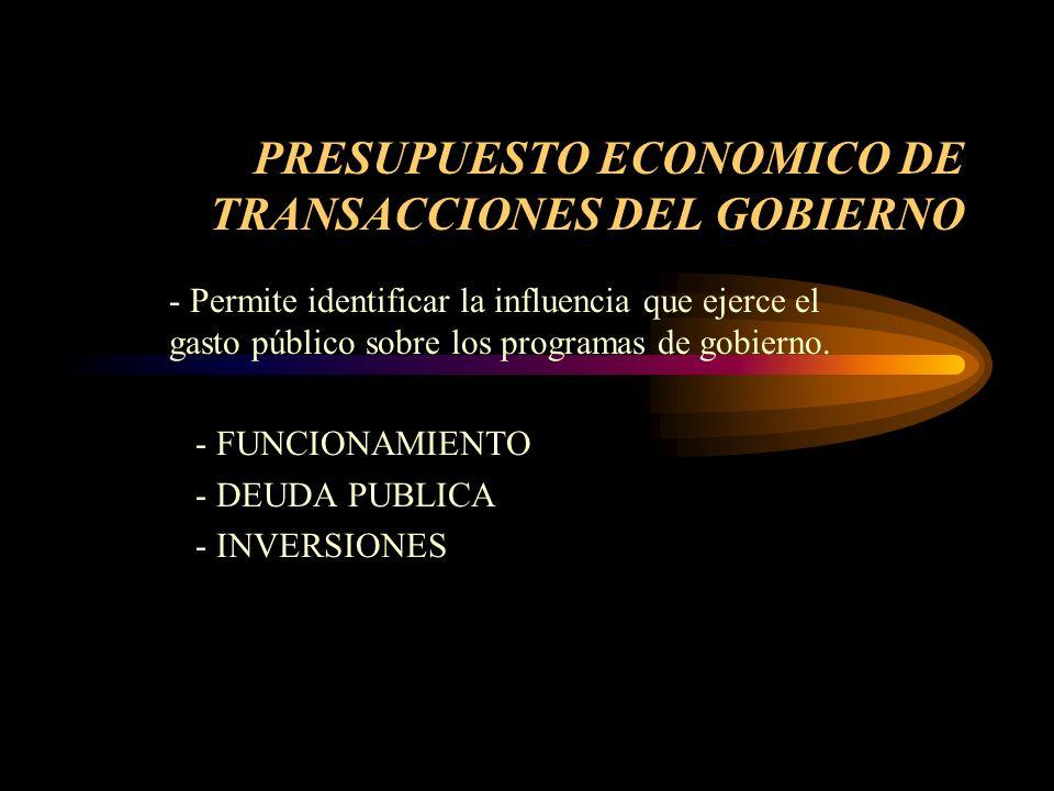 PRESUPUESTO ECONOMICO DE TRANSACCIONES DEL GOBIERNO