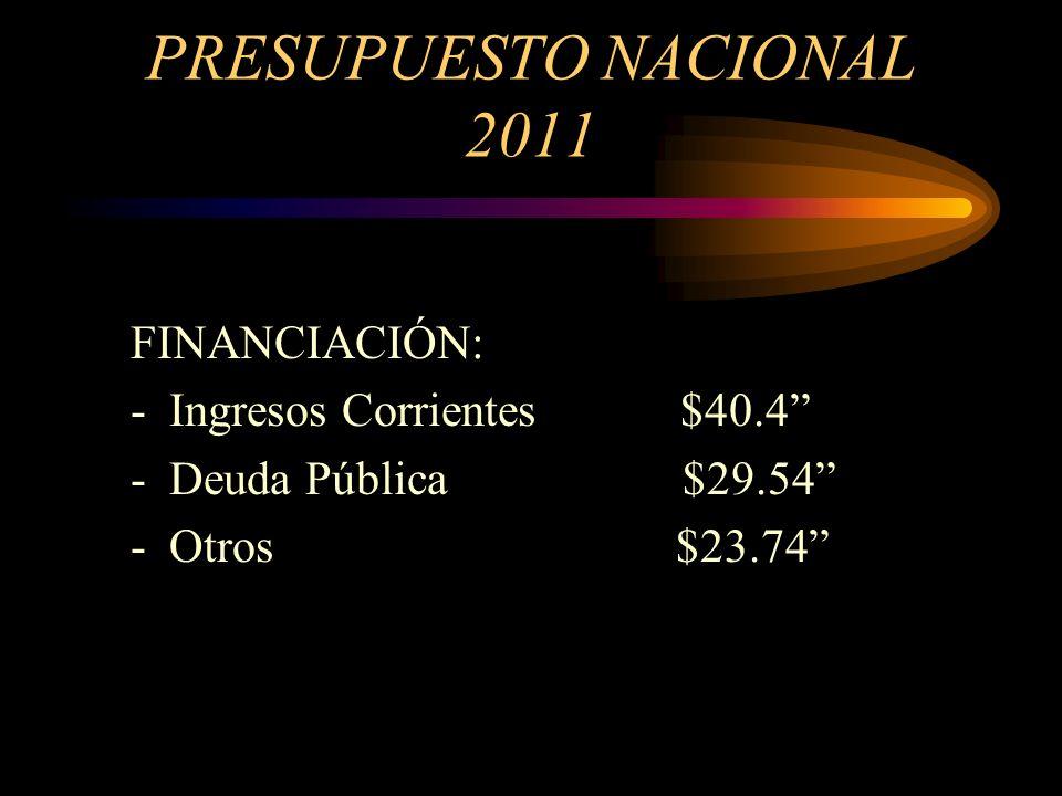 PRESUPUESTO NACIONAL 2011 FINANCIACIÓN: - Ingresos Corrientes $40.4