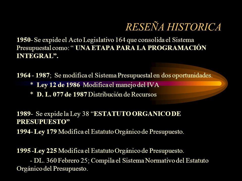 RESEÑA HISTORICA 1950- Se expide el Acto Legislativo 164 que consolida el Sistema Presupuestal como: UNA ETAPA PARA LA PROGRAMACIÓN INTEGRAL .