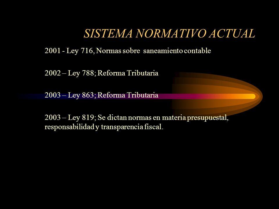 SISTEMA NORMATIVO ACTUAL