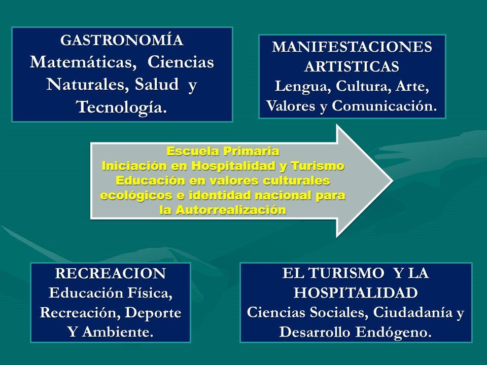 Matemáticas, Ciencias Naturales, Salud y Tecnología.